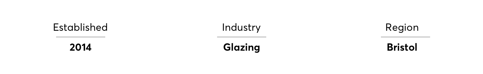 Established: 2014,  Industry: Glazing,  Region: Bristol